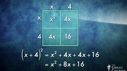 Symmetry: Revitalizing Quadratics Algebra